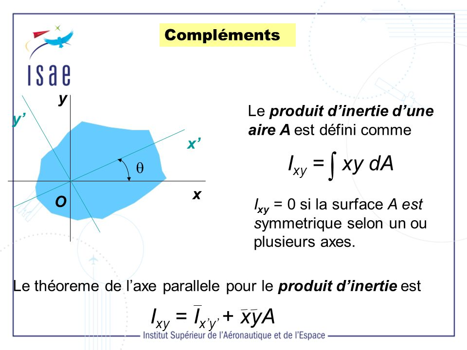  Ixy = xy dA Ixy = Ix'y' + xyA Compléments y