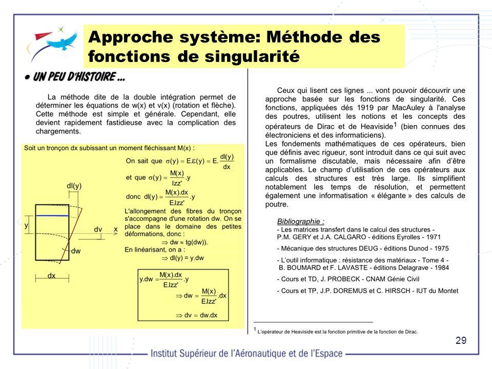 Approche système: Méthode des fonctions de singularité