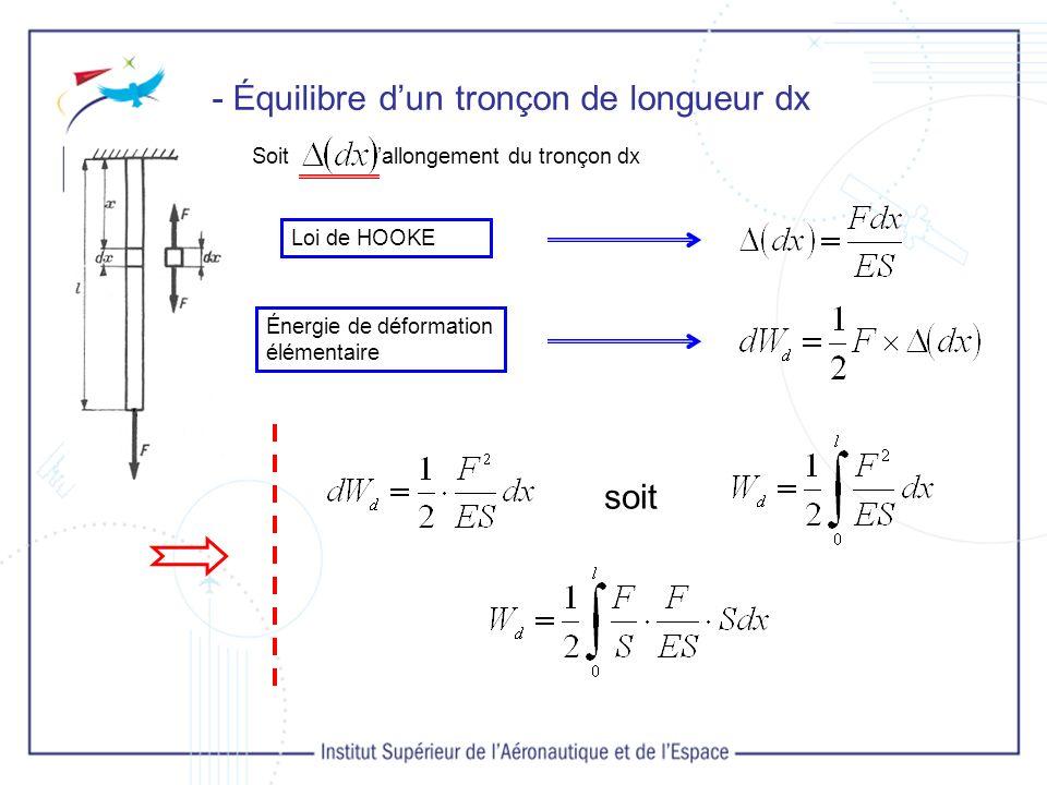 - Équilibre d'un tronçon de longueur dx