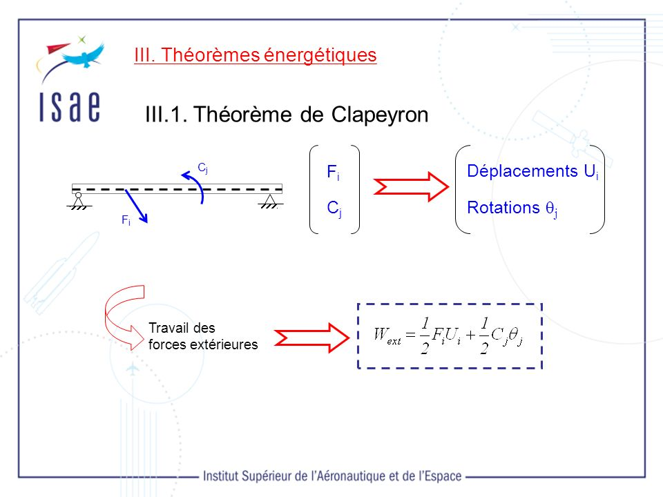 III.1. Théorème de Clapeyron