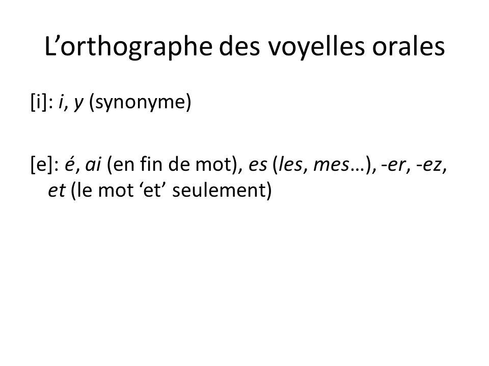 L'orthographe des voyelles orales