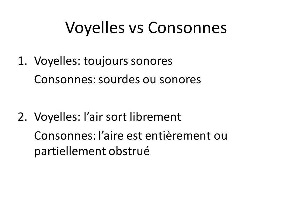 Voyelles vs Consonnes Voyelles: toujours sonores
