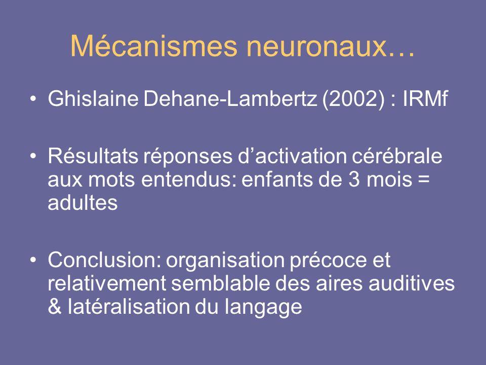 Mécanismes neuronaux…