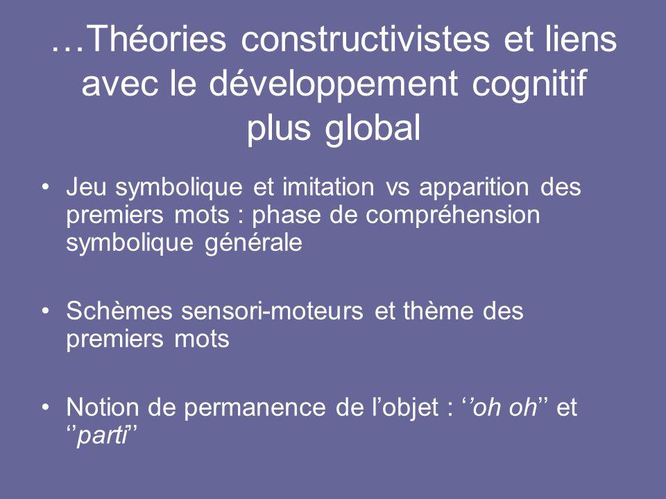 …Théories constructivistes et liens avec le développement cognitif plus global