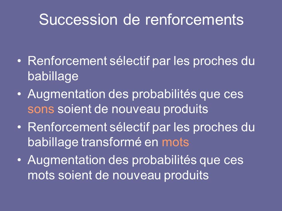 Succession de renforcements