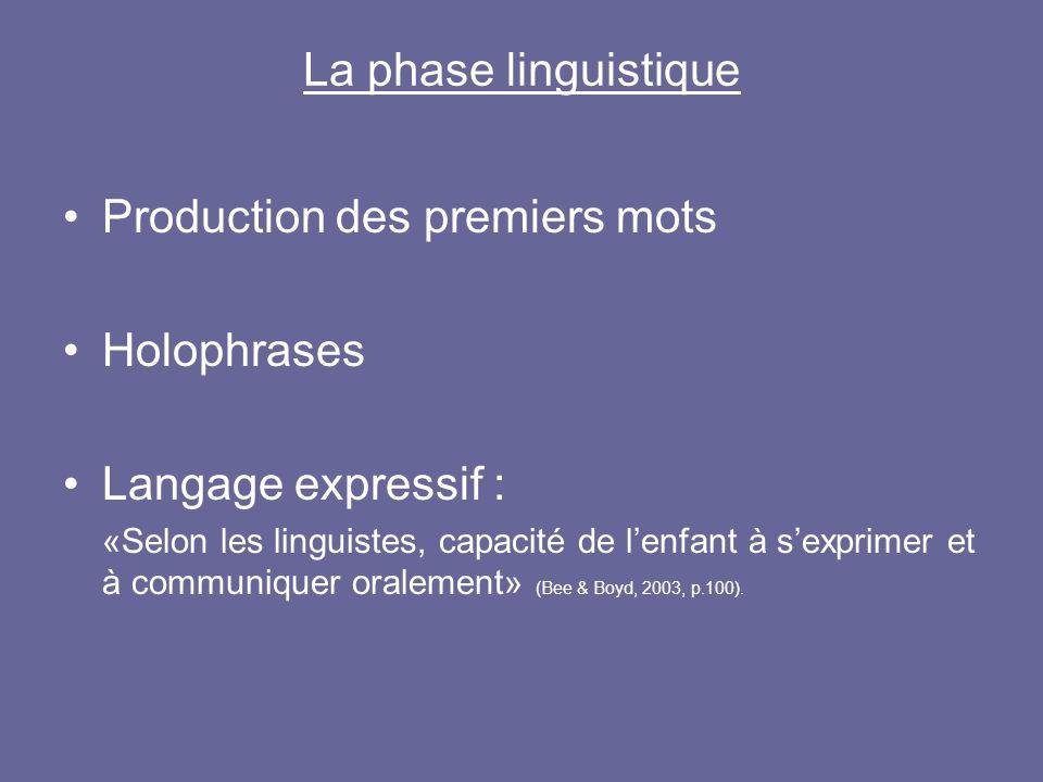 Production des premiers mots Holophrases Langage expressif :