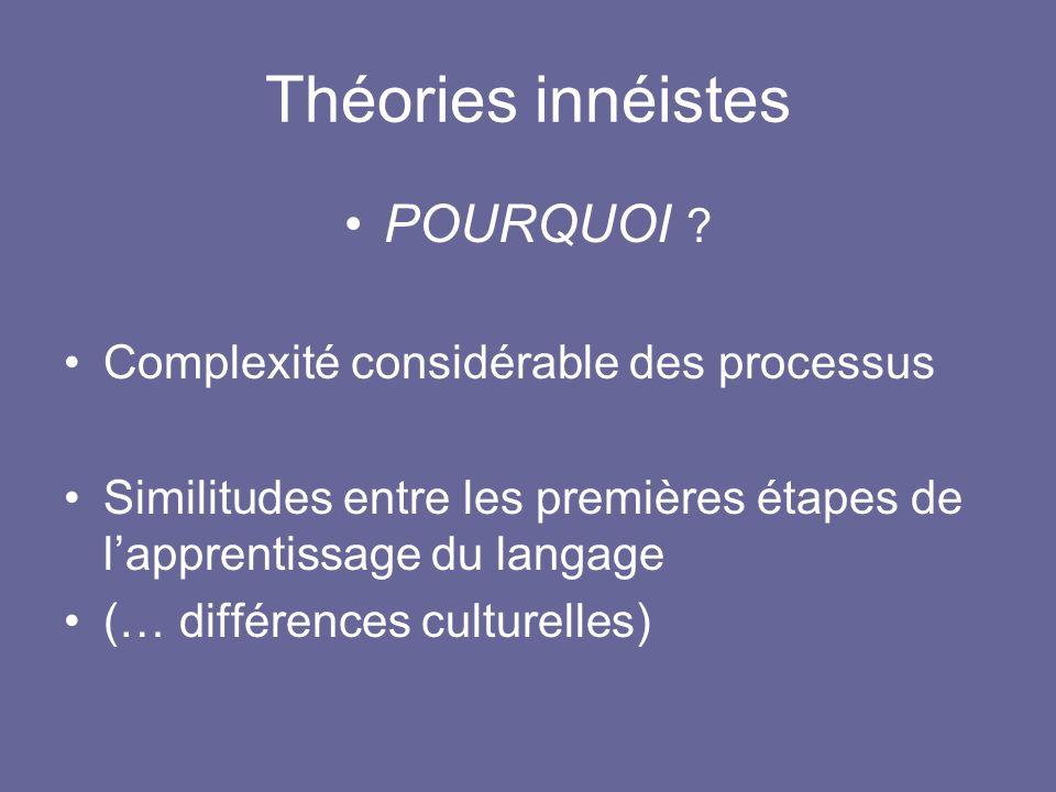 Théories innéistes POURQUOI Complexité considérable des processus