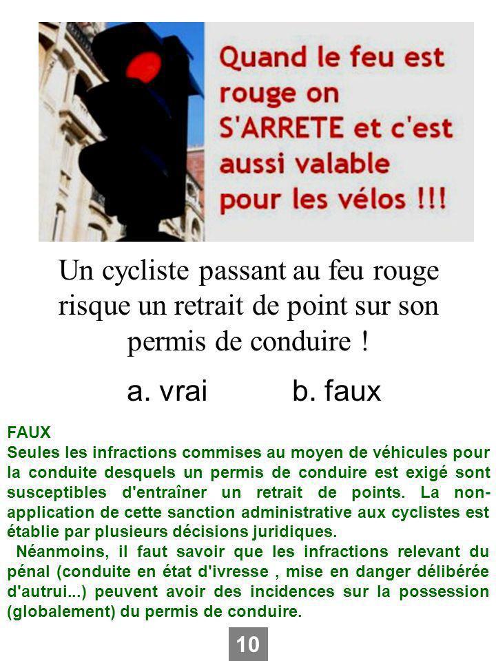 Un cycliste passant au feu rouge risque un retrait de point sur son permis de conduire !