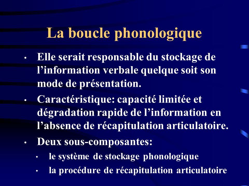La boucle phonologique