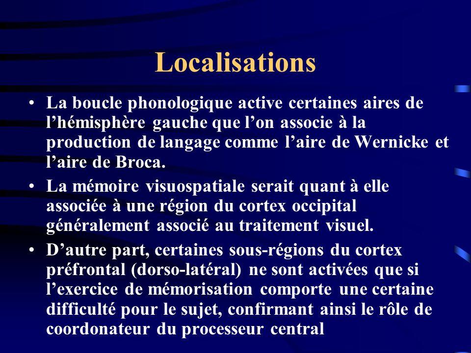 Localisations