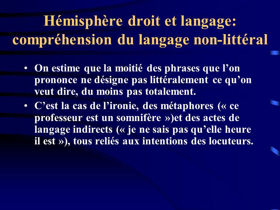 Hémisphère droit et langage: compréhension du langage non-littéral