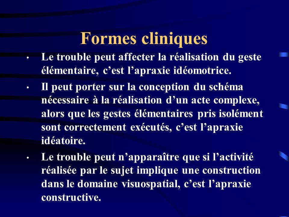 Formes cliniques Le trouble peut affecter la réalisation du geste élémentaire, c'est l'apraxie idéomotrice.