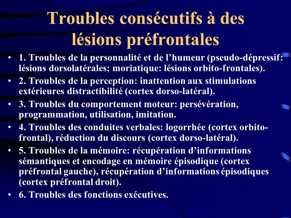 Troubles consécutifs à des lésions préfrontales