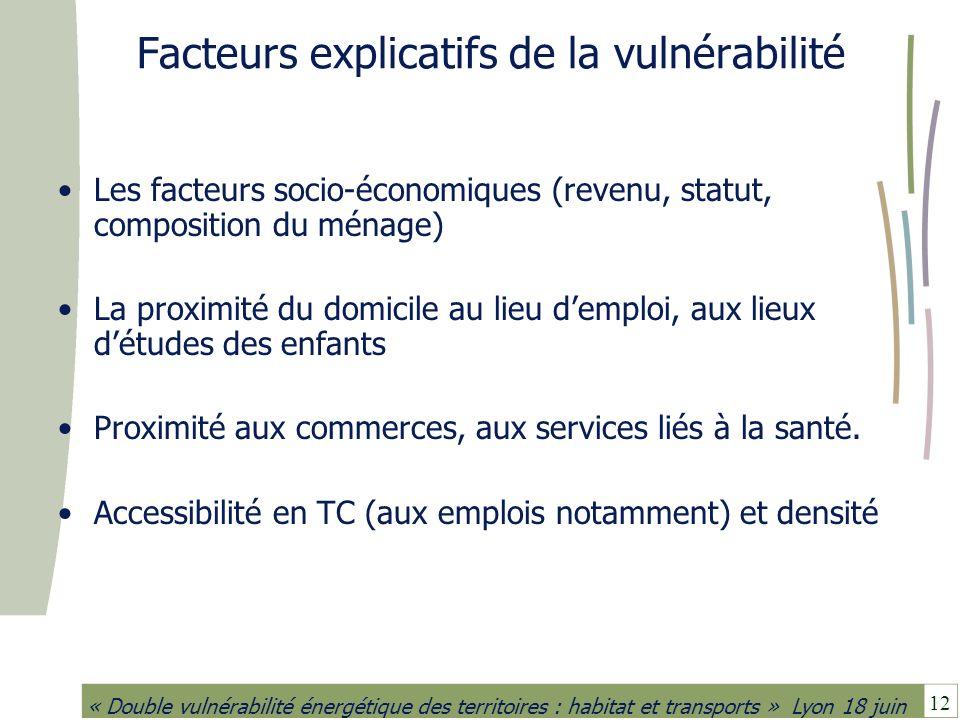 Facteurs explicatifs de la vulnérabilité