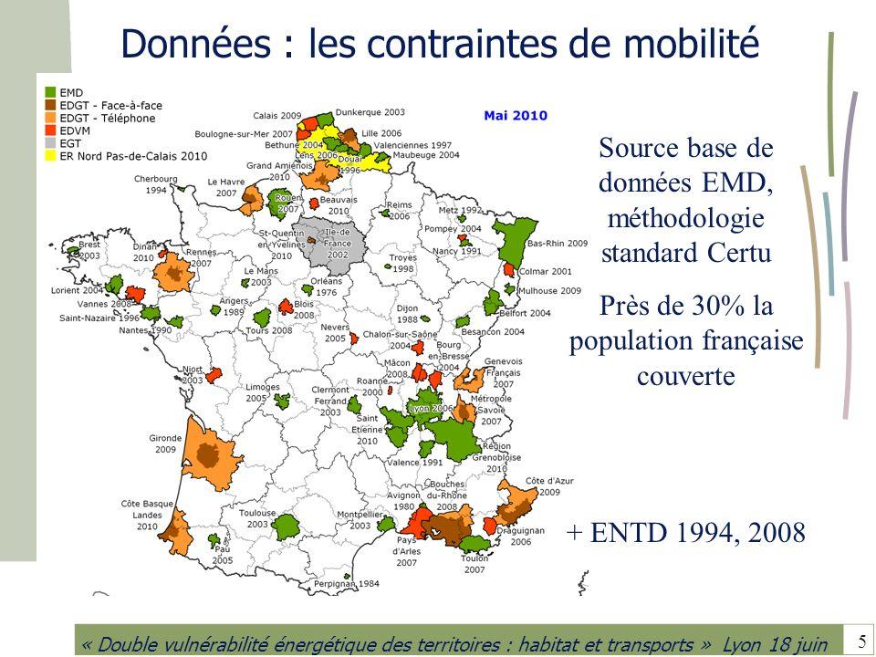 Données : les contraintes de mobilité