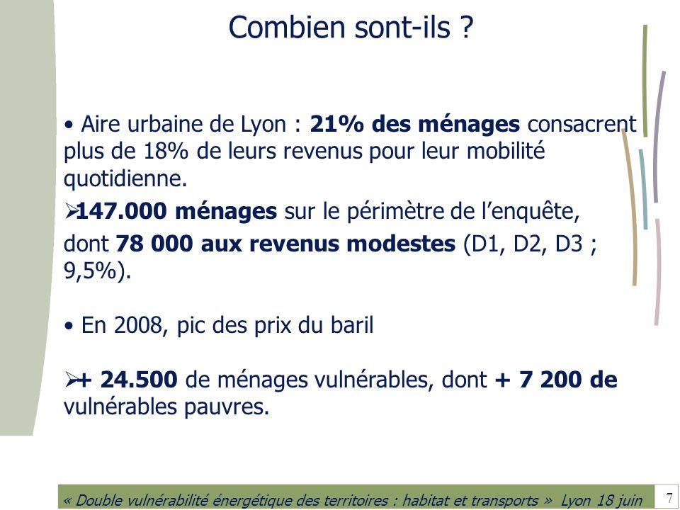 Combien sont-ils Aire urbaine de Lyon : 21% des ménages consacrent plus de 18% de leurs revenus pour leur mobilité quotidienne.