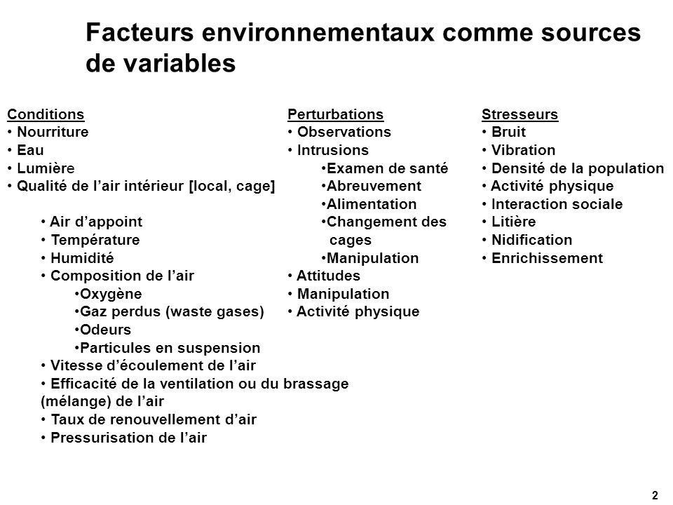 Facteurs environnementaux comme sources de variables