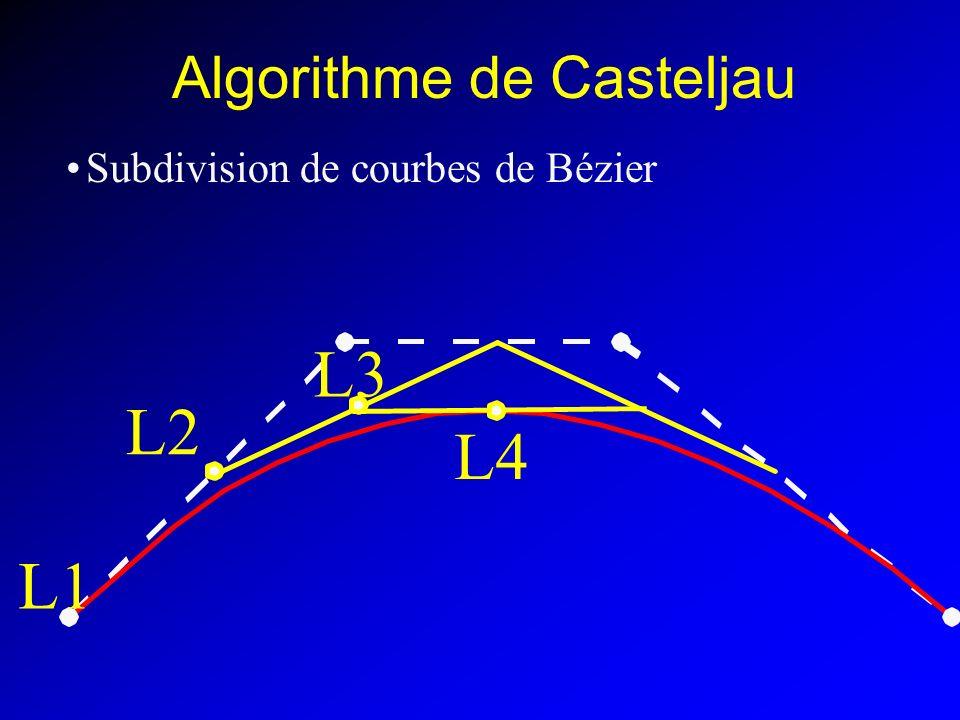 Algorithme de Casteljau