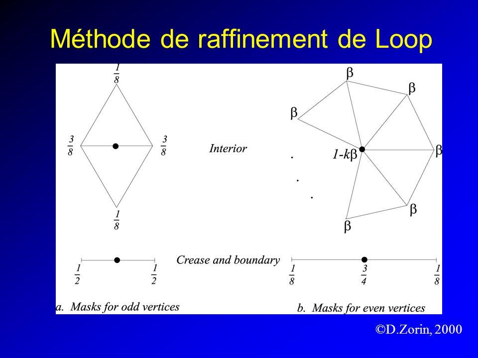 Méthode de raffinement de Loop