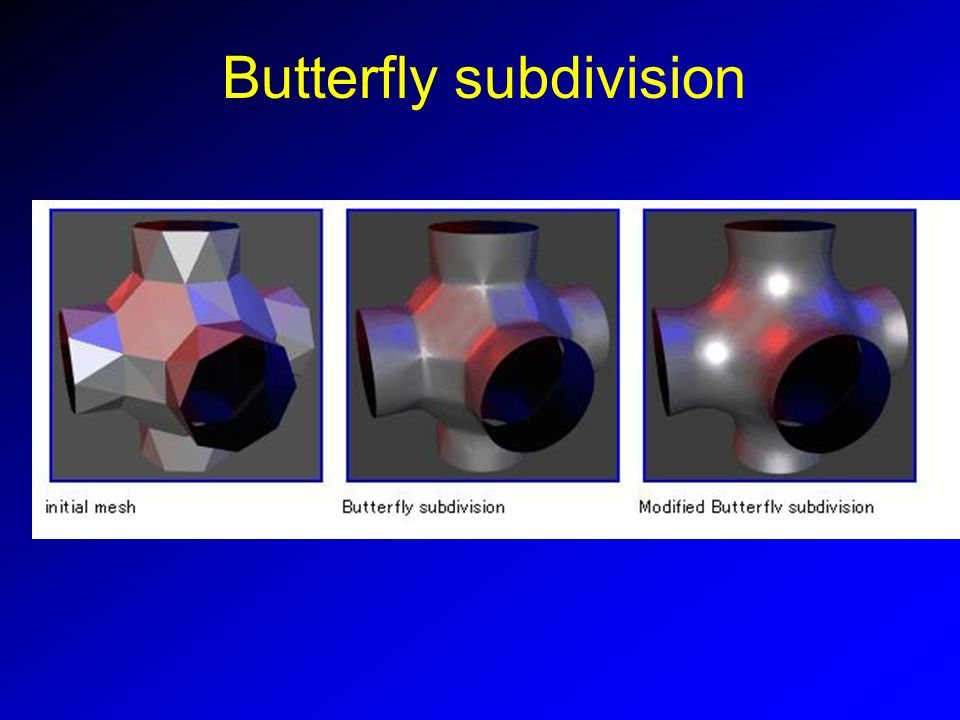 Butterfly subdivision