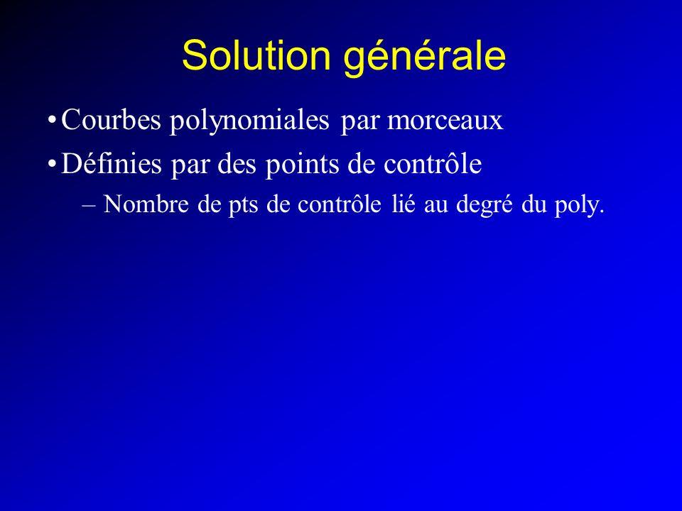 Solution générale Courbes polynomiales par morceaux