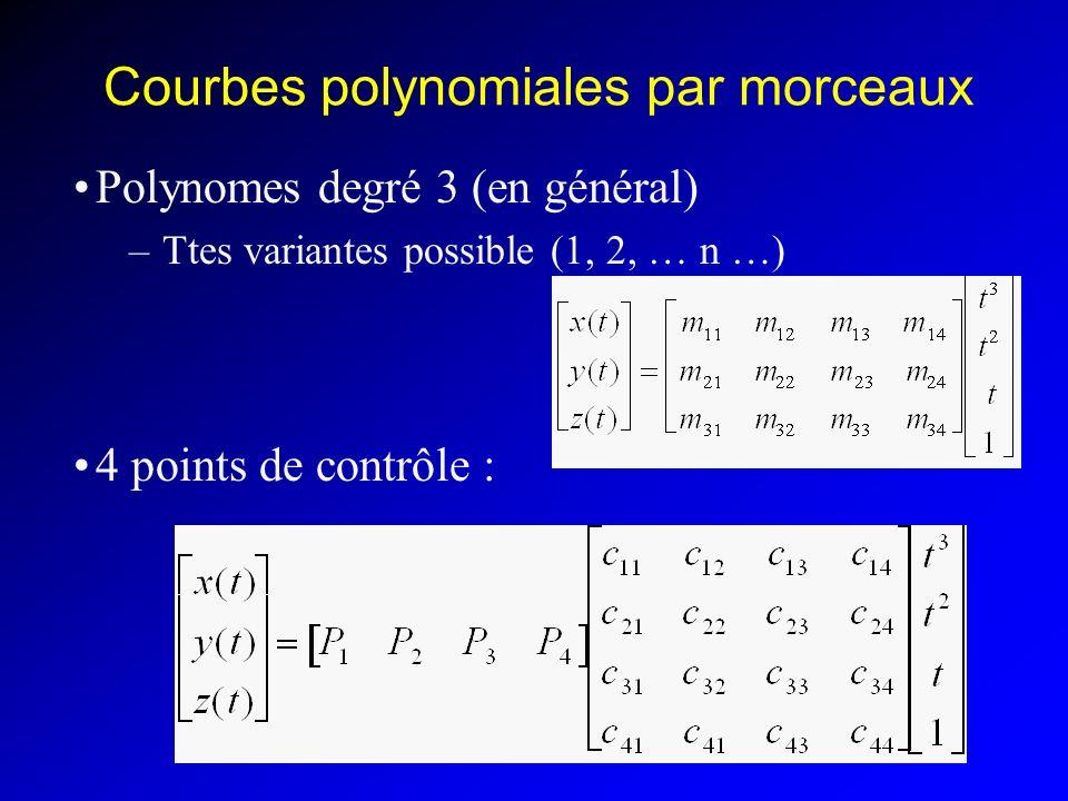 Courbes polynomiales par morceaux