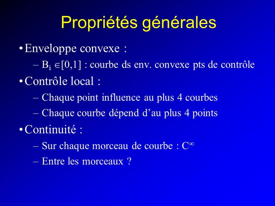 Propriétés générales Enveloppe convexe : Contrôle local : Continuité :