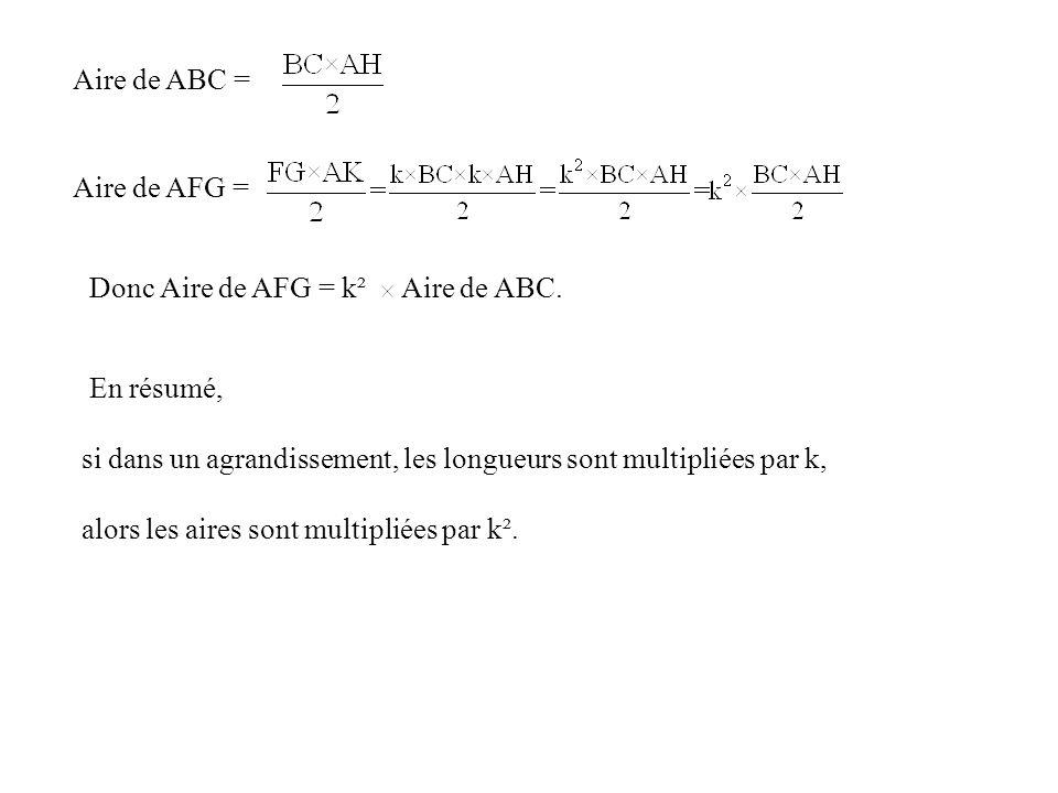 Aire de ABC = Aire de AFG = Donc Aire de AFG = k² Aire de ABC. En résumé, si dans un agrandissement, les longueurs sont multipliées par k,
