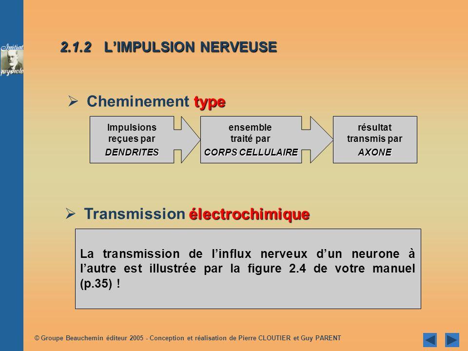 Transmission électrochimique