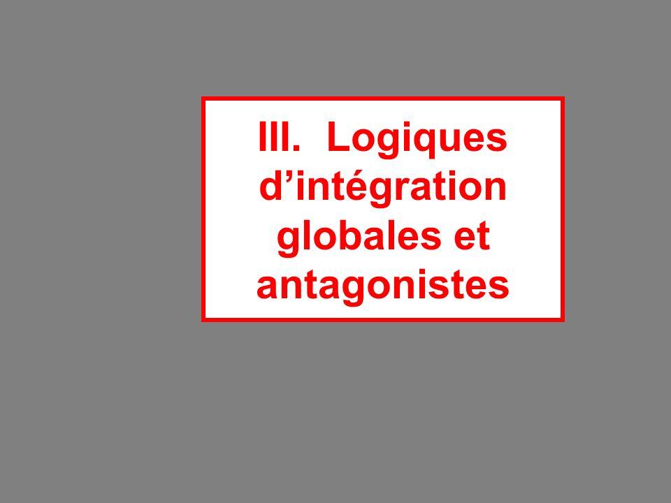 III. Logiques d'intégration globales et antagonistes