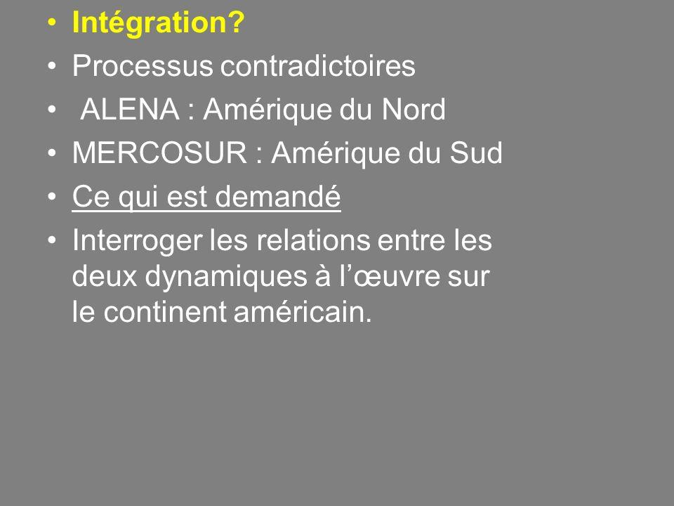 Intégration Processus contradictoires. ALENA : Amérique du Nord. MERCOSUR : Amérique du Sud. Ce qui est demandé.