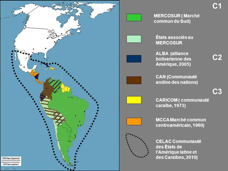 C1 C2 C3 MERCOSUR ( Marché commun du Sud) États associés au MERCOSUR
