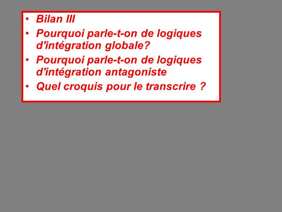 Bilan III Pourquoi parle-t-on de logiques d intégration globale Pourquoi parle-t-on de logiques d intégration antagoniste.