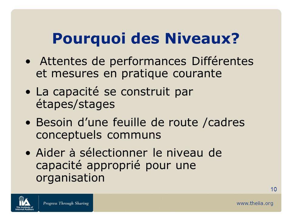 Pourquoi des Niveaux Attentes de performances Différentes et mesures en pratique courante. La capacité se construit par étapes/stages.
