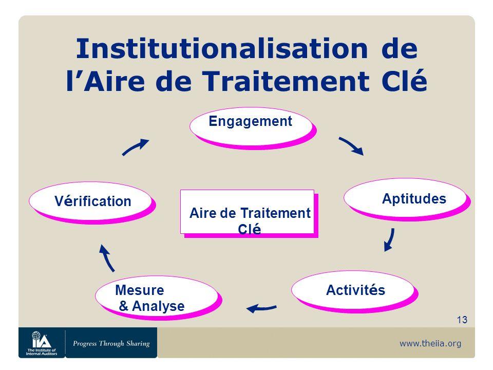 Institutionalisation de l'Aire de Traitement Clé