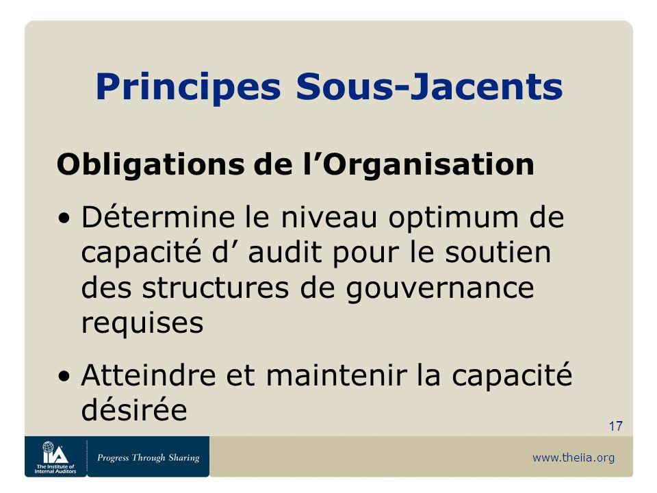 Principes Sous-Jacents