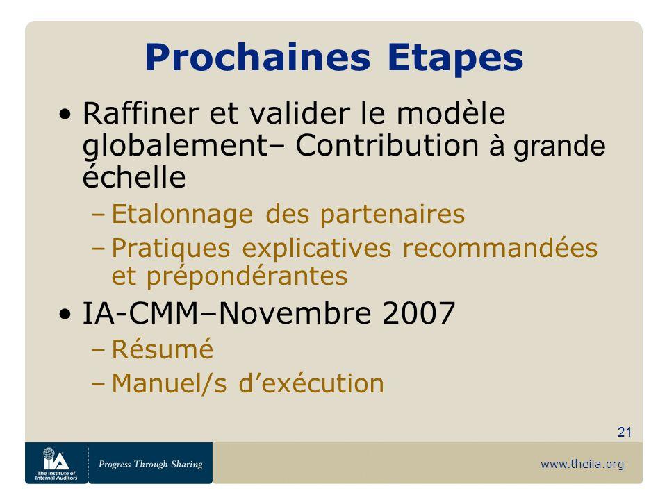 Prochaines Etapes Raffiner et valider le modèle globalement– Contribution à grande échelle. Etalonnage des partenaires.