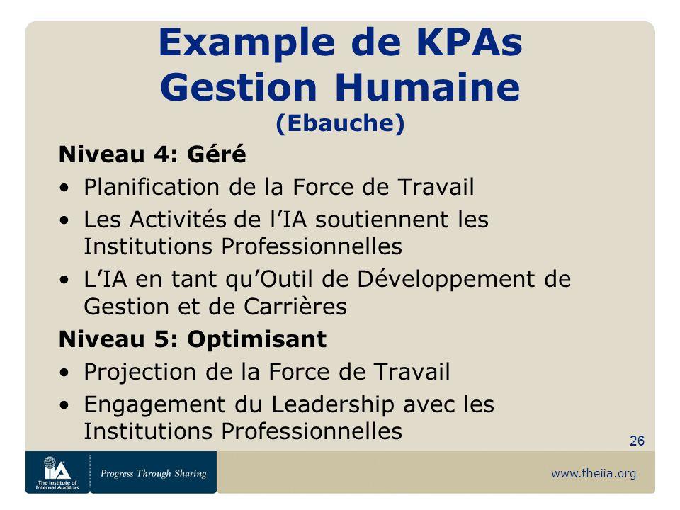 Example de KPAs Gestion Humaine (Ebauche)