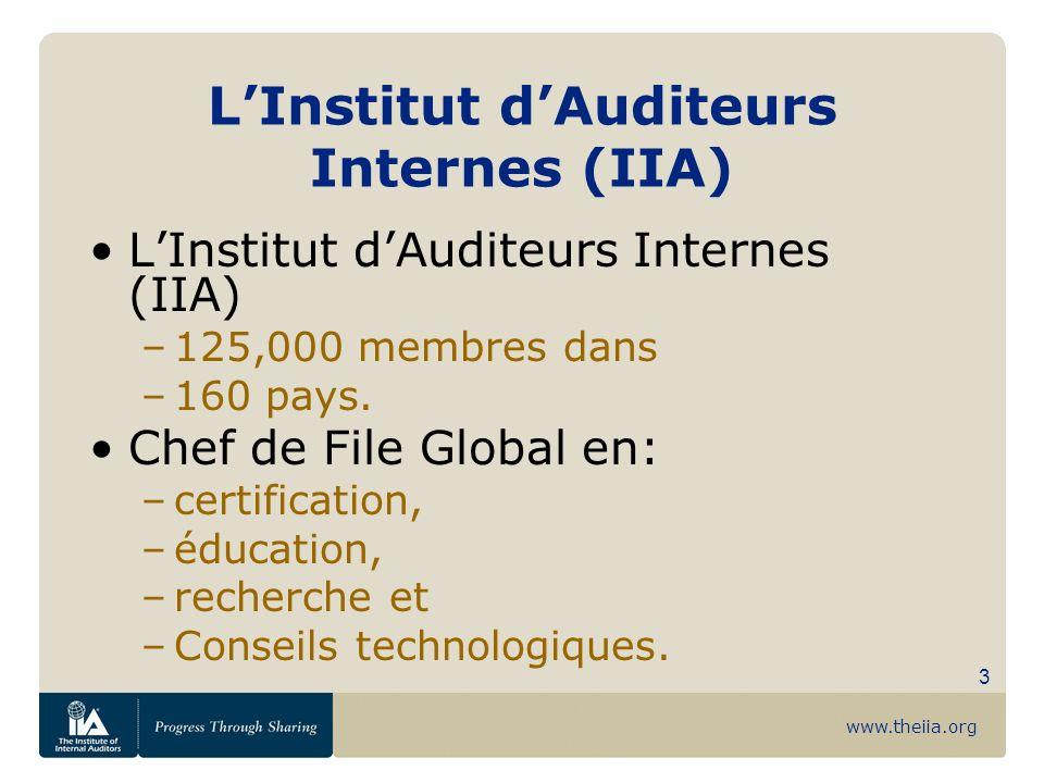 L'Institut d'Auditeurs Internes (IIA)