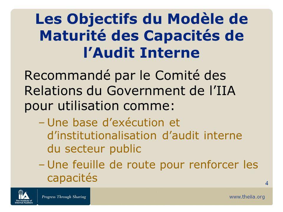 Les Objectifs du Modèle de Maturité des Capacités de l'Audit Interne