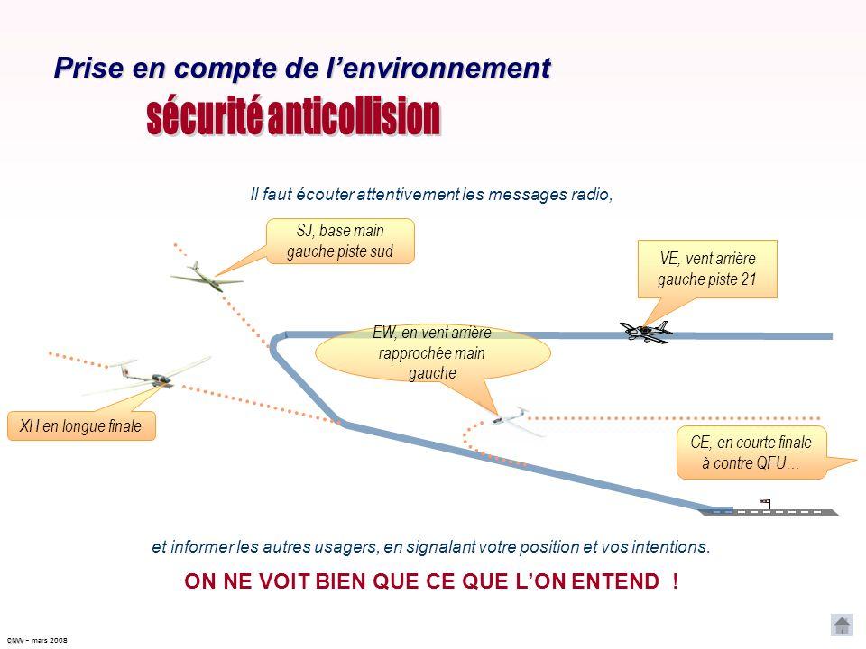 sécurité anticollision ON NE VOIT BIEN QUE CE QUE L'ON ENTEND !