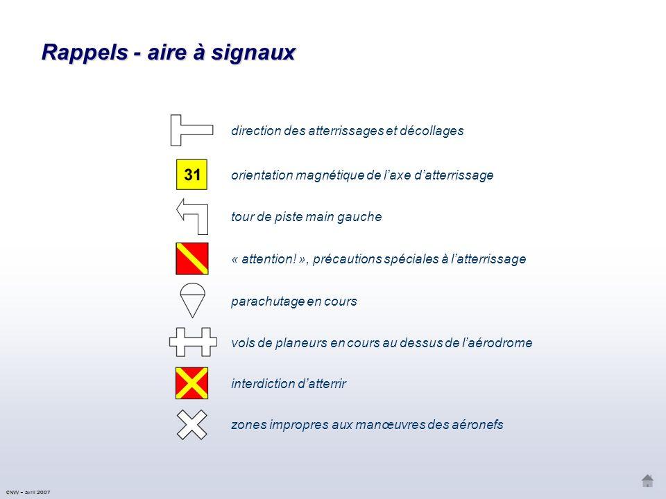 Rappels - aire à signaux