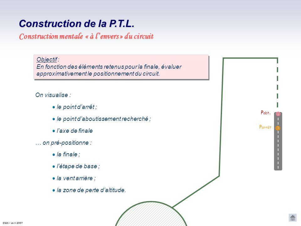 Construction de la P.T.L. Construction mentale « à l'envers » du circuit. Objectif :