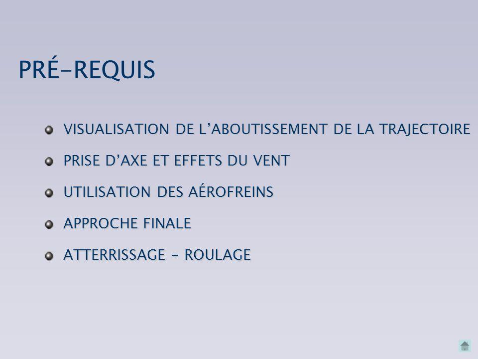 PRÉ-REQUIS VISUALISATION DE L'ABOUTISSEMENT DE LA TRAJECTOIRE