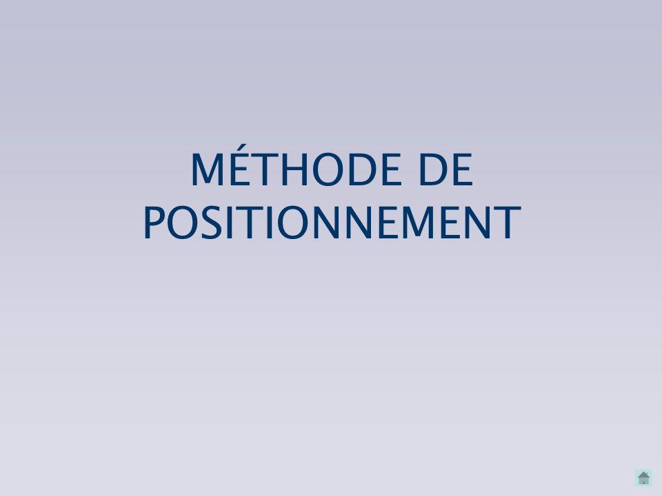 MÉTHODE DE POSITIONNEMENT