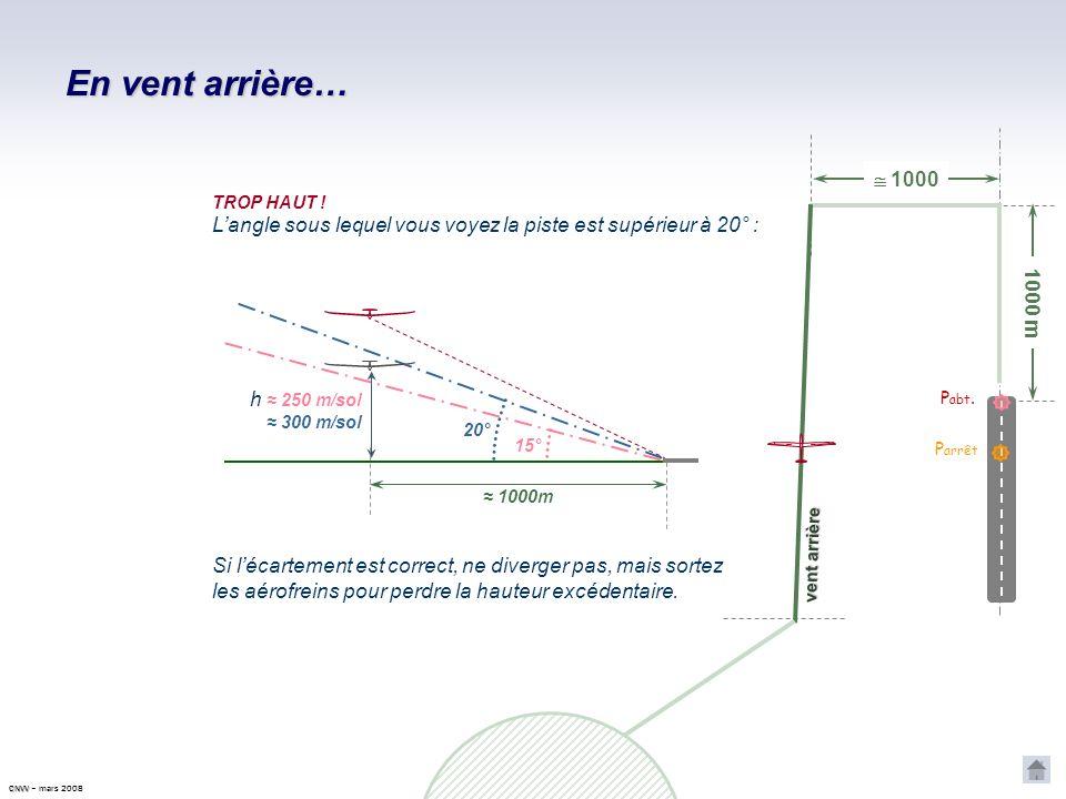 En vent arrière…  1000. TROP HAUT ! L'angle sous lequel vous voyez la piste est supérieur à 20° :