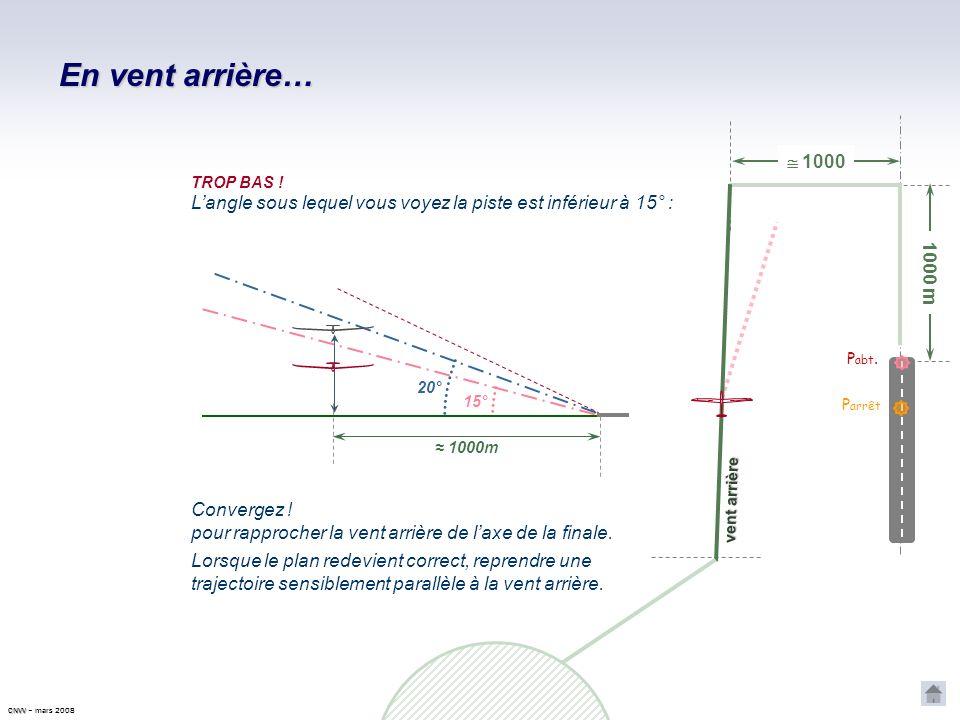 En vent arrière…  1000. TROP BAS ! L'angle sous lequel vous voyez la piste est inférieur à 15° :