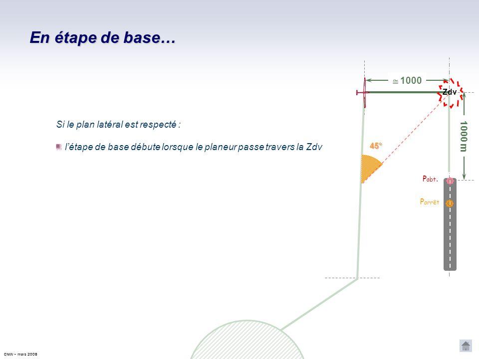 En étape de base…  1000 Si le plan latéral est respecté : 1000 m