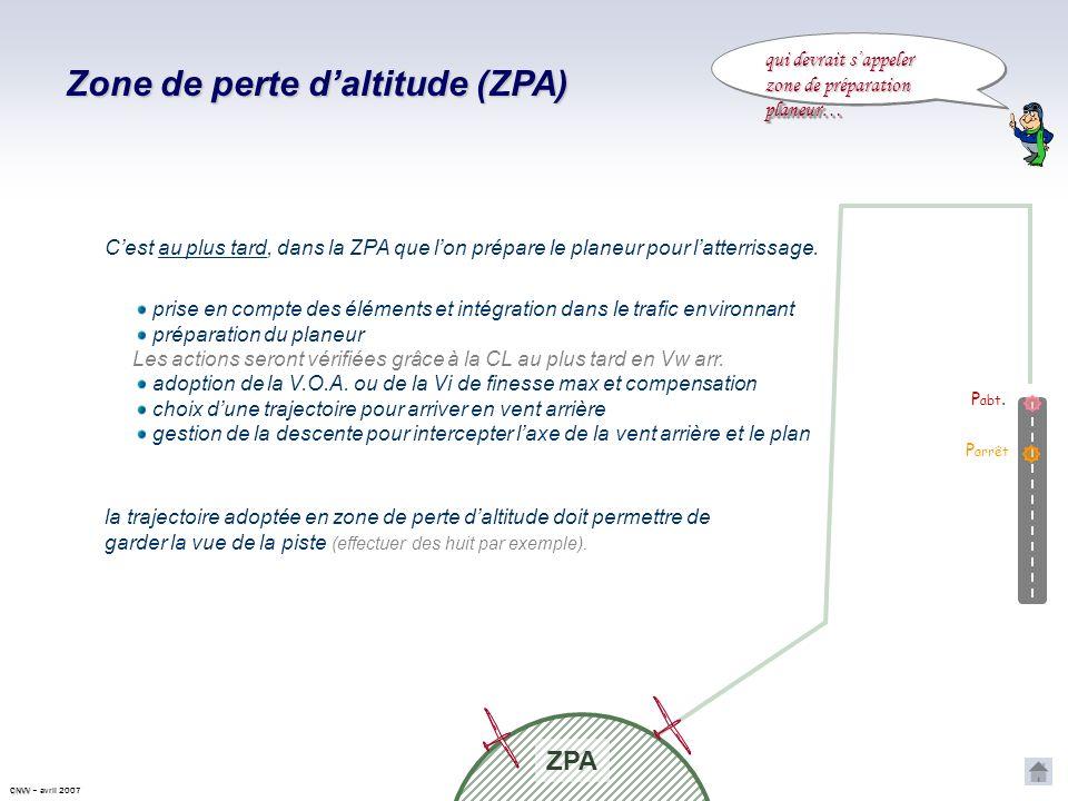 Zone de perte d'altitude (ZPA)