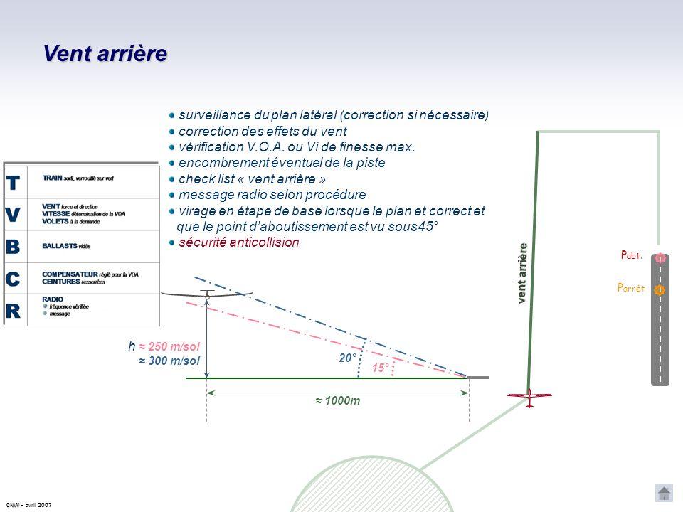 Vent arrière surveillance du plan latéral (correction si nécessaire)